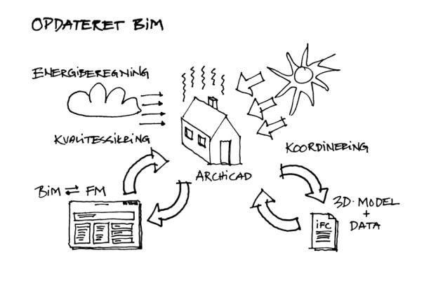 FM Sketch A